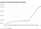 deuda_espana